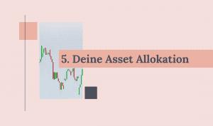 Kursverlauf für die Asset Allokation