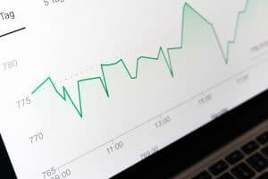 Der Kurs, wenn du in Anleihen investierst
