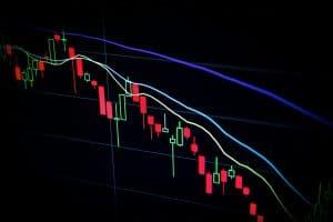 Trading Strategien in einem Candlestick-Chart mit Moving Averages
